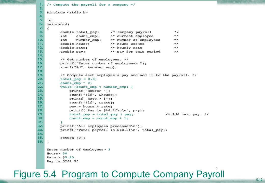 Figure 5.4 Program to Compute Company Payroll (cont'd)