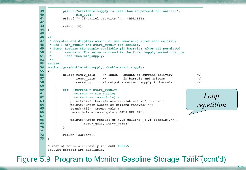 Figure 5.9 Program to Monitor Gasoline Storage Tank (cont'd)
