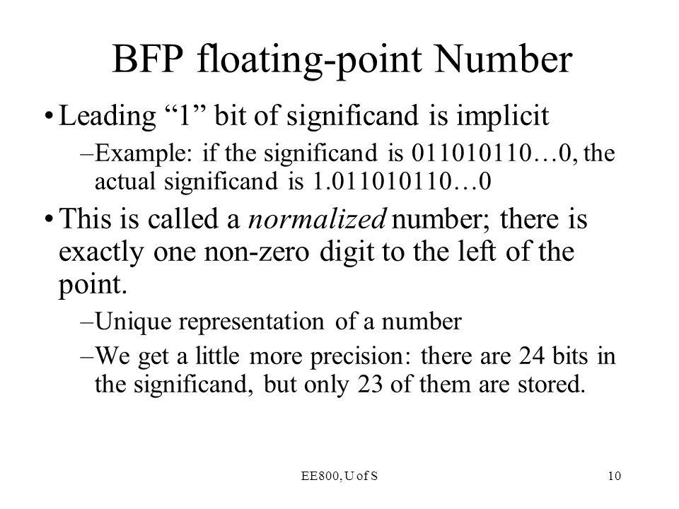 BFP floating-point Number