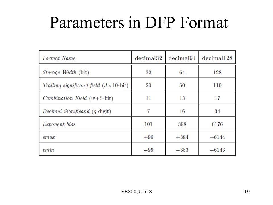 Parameters in DFP Format