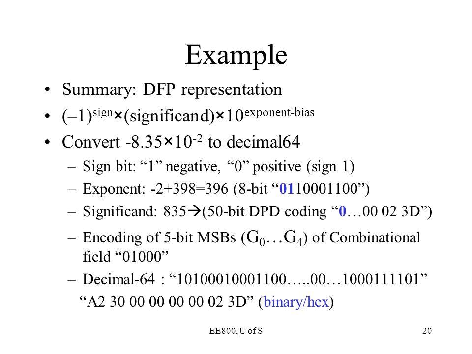 Example Summary: DFP representation