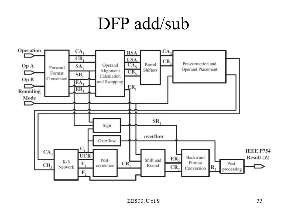 DFP add/sub EE800, U of S