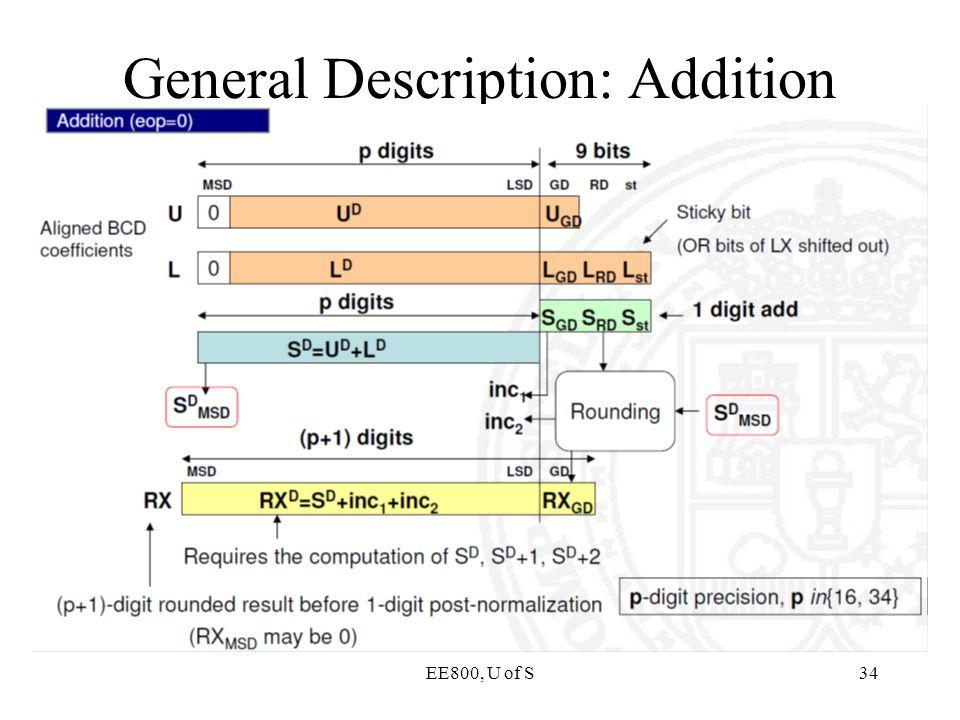 General Description: Addition