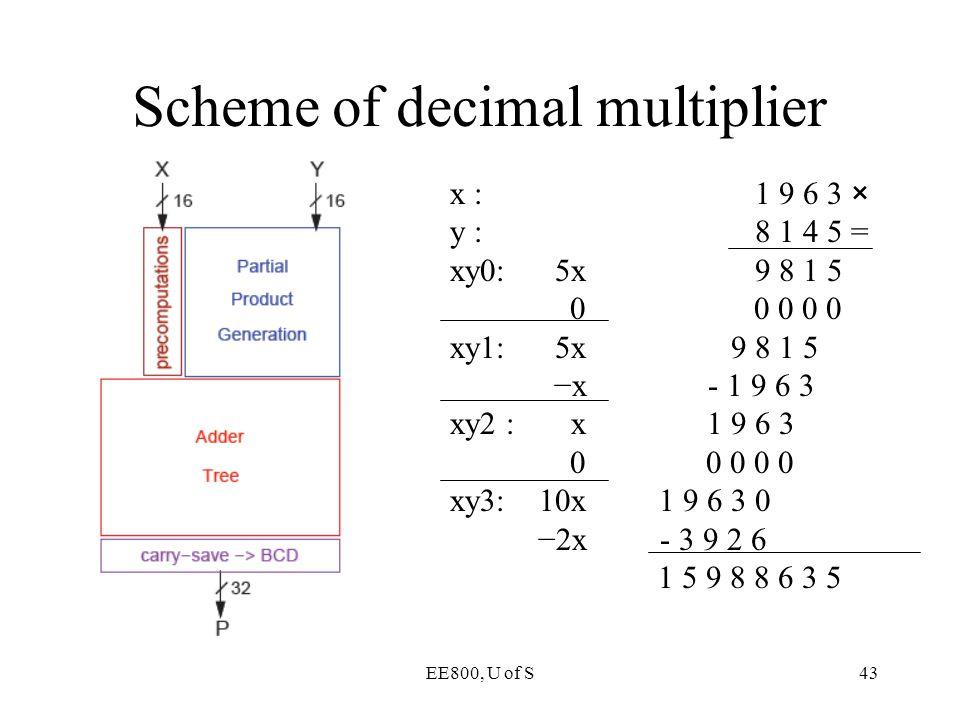 Scheme of decimal multiplier