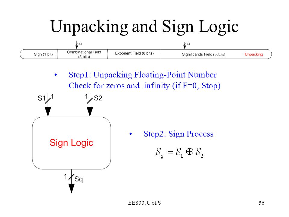 Unpacking and Sign Logic