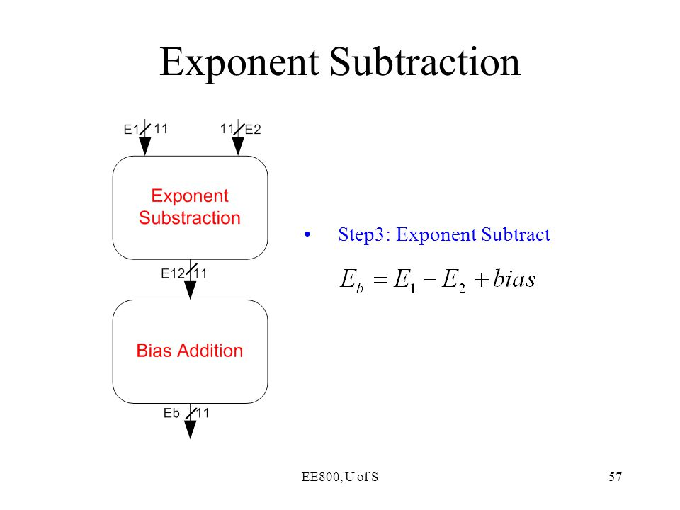 Exponent Subtraction Step3: Exponent Subtract EE800, U of S