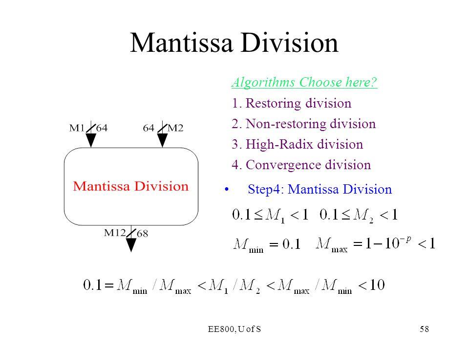 Mantissa Division Algorithms Choose here 1. Restoring division