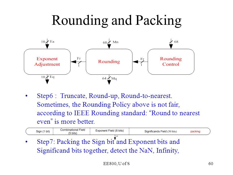 Rounding and Packing
