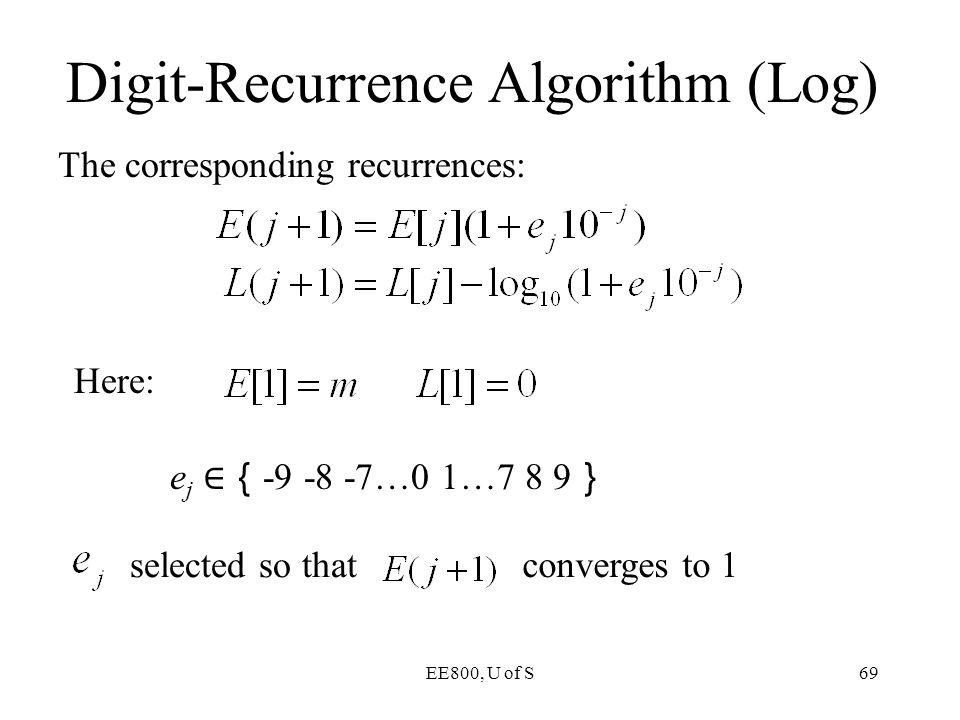 Digit-Recurrence Algorithm (Log)