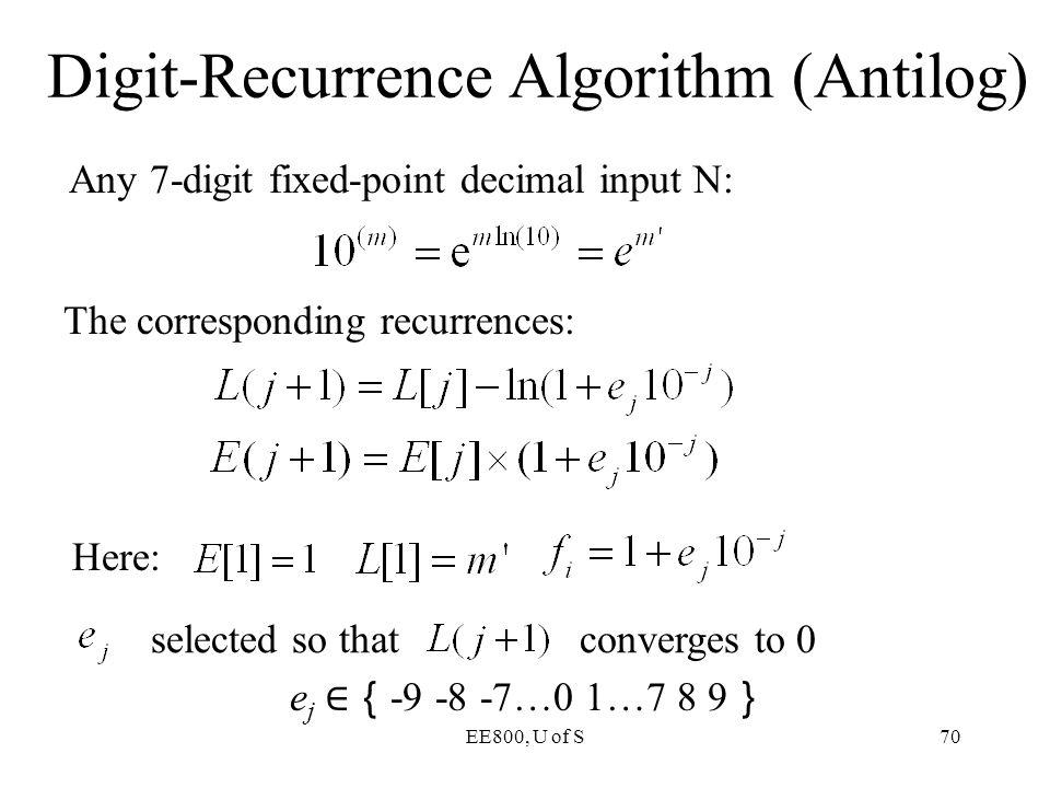 Digit-Recurrence Algorithm (Antilog)