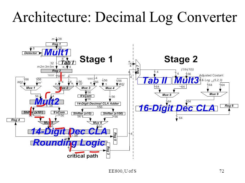 Architecture: Decimal Log Converter