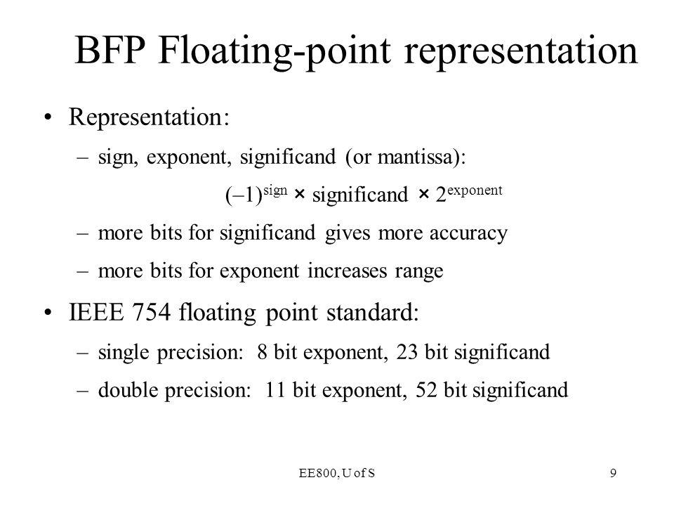BFP Floating-point representation