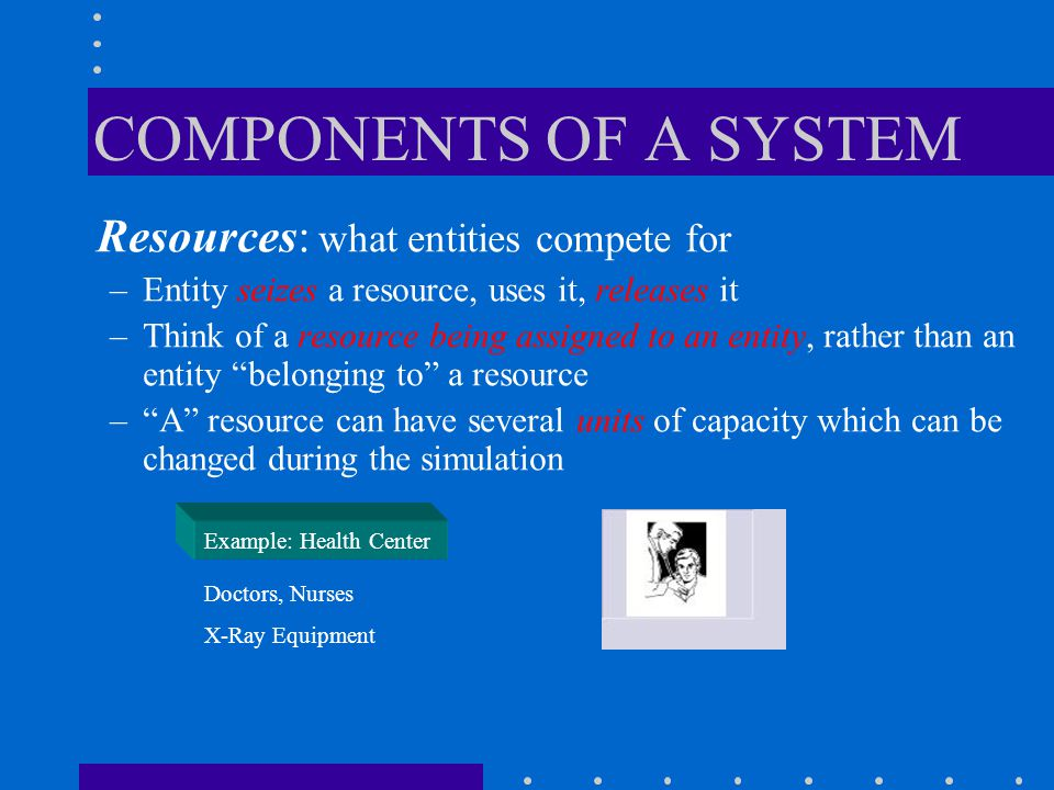 COMPONENTS OF A SYSTEM Resources: what entities compete for