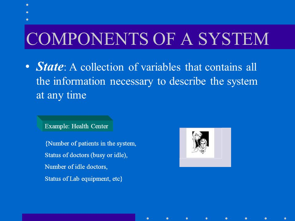 COMPONENTS OF A SYSTEM State: A collection of variables that contains all the information necessary to describe the system at any time.