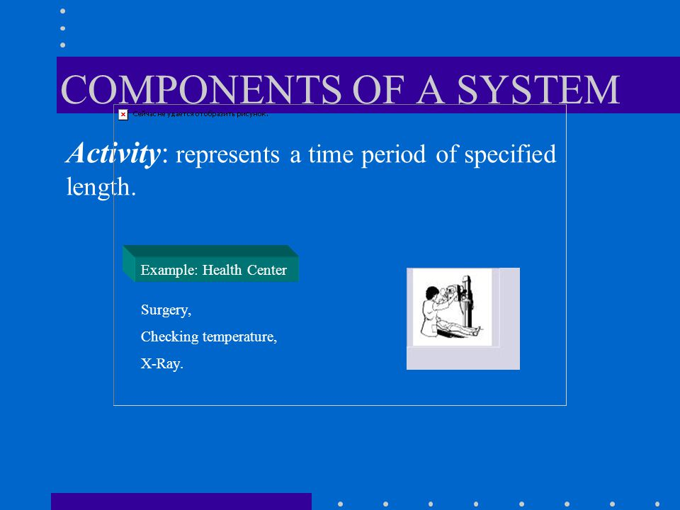 COMPONENTS OF A SYSTEM Activity: represents a time period of specified length. Example: Health Center.