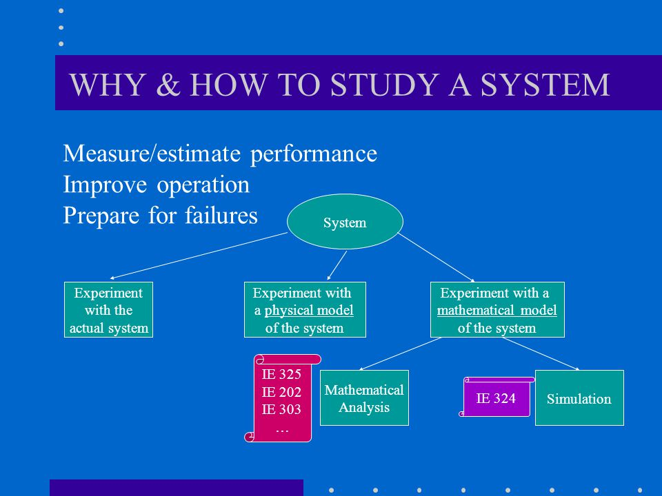 WHY & HOW TO STUDY A SYSTEM