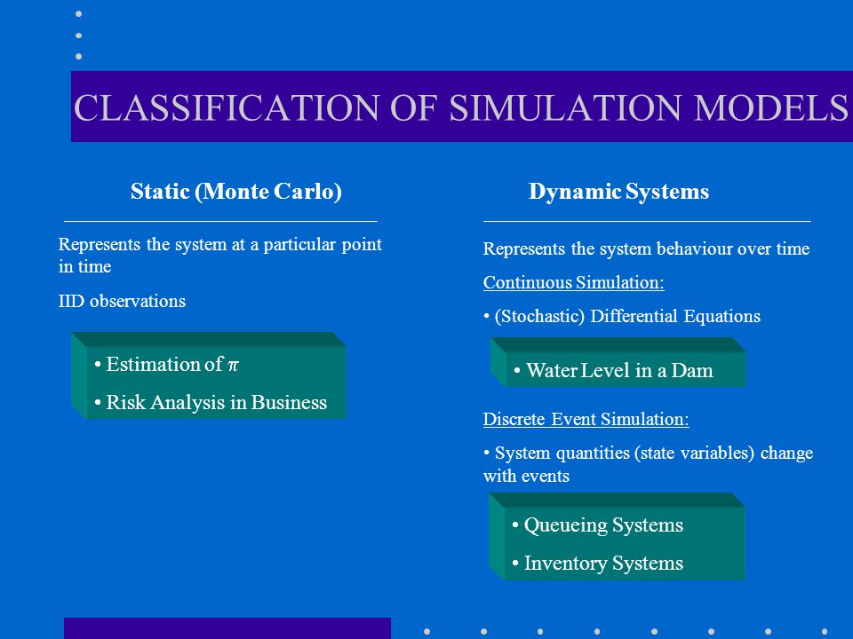 CLASSIFICATION OF SIMULATION MODELS