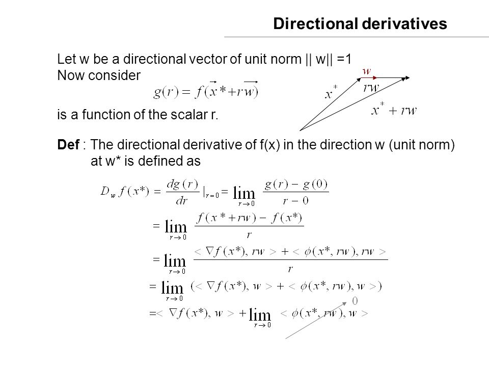 Directional derivatives