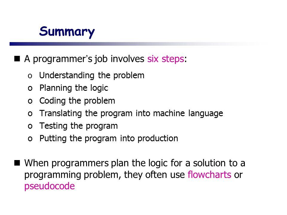 Summary A programmer's job involves six steps: