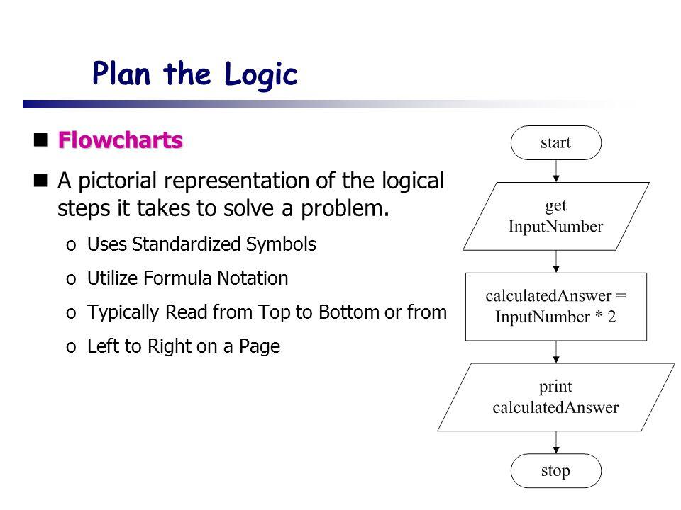 Plan the Logic Flowcharts