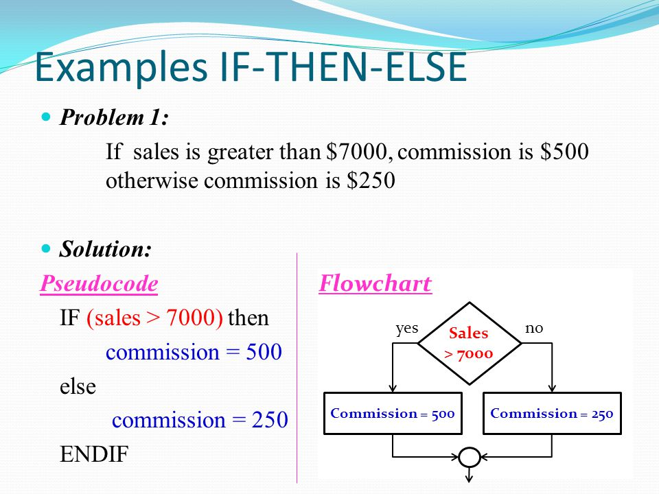 Examples IF-THEN-ELSE