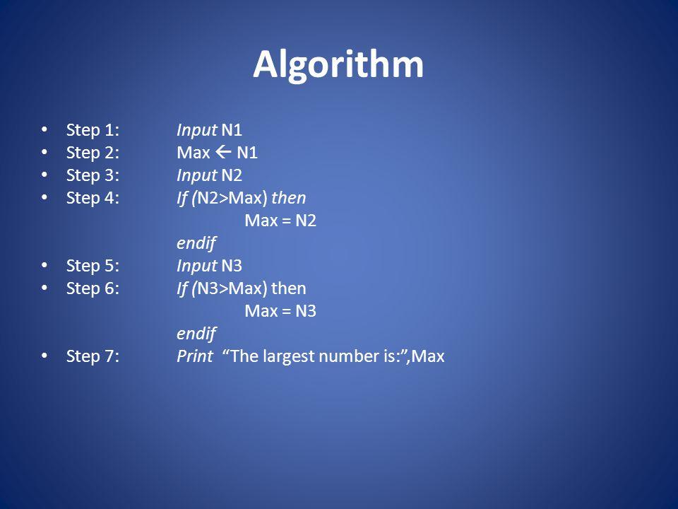 Algorithm Step 1: Input N1 Step 2: Max  N1 Step 3: Input N2