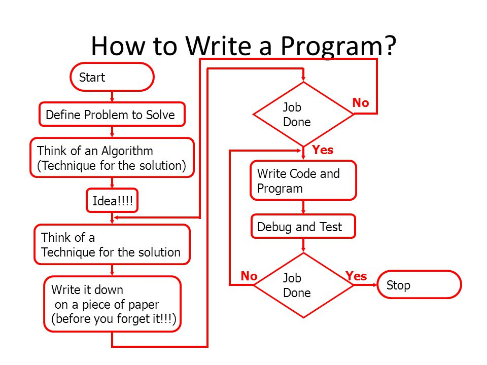 how to write a computer program pdf