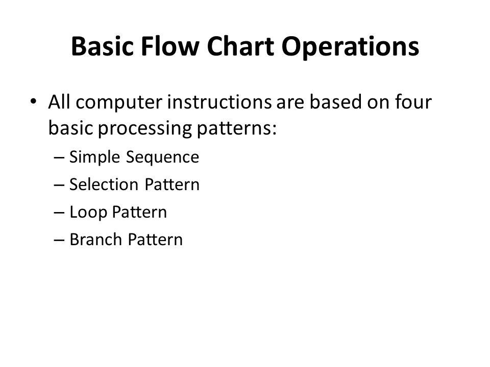 Basic Flow Chart Operations