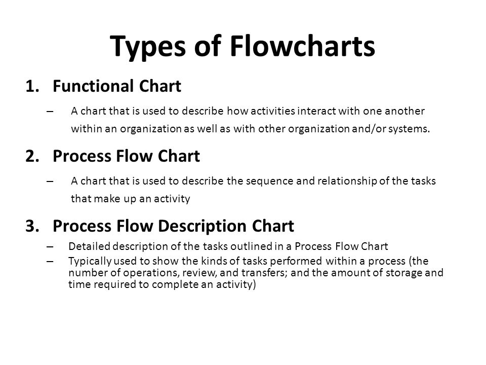 Types of Flowcharts Functional Chart Process Flow Chart