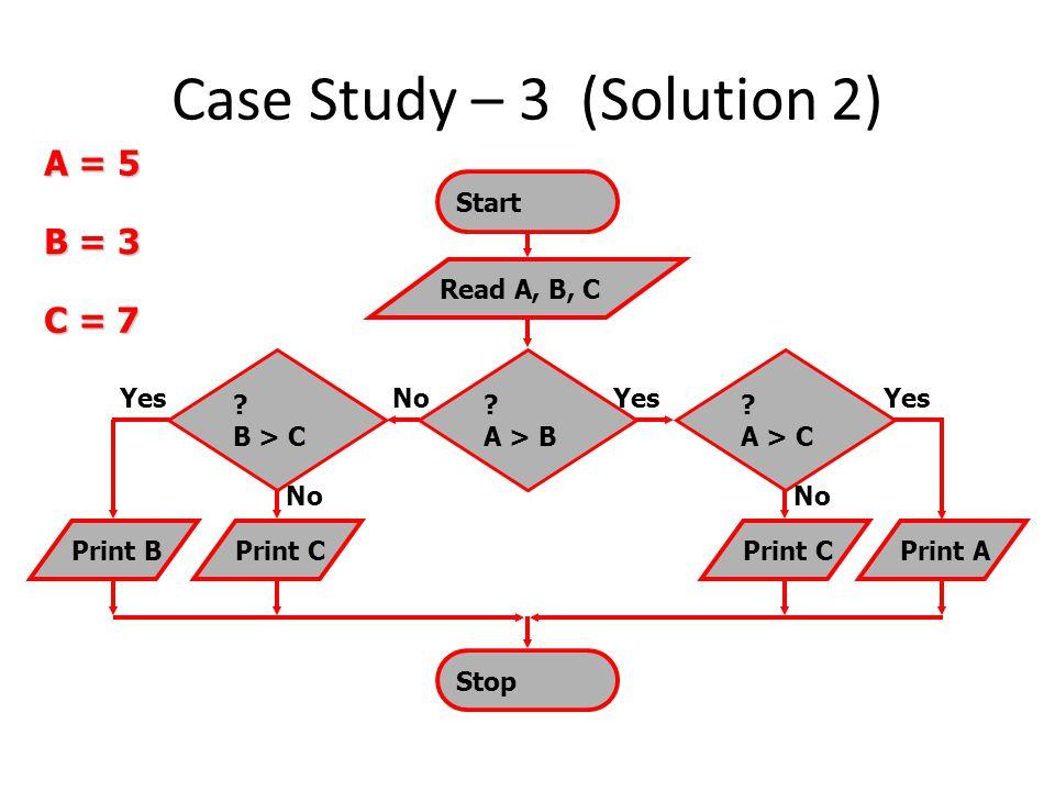 Case Study – 3 (Solution 2)