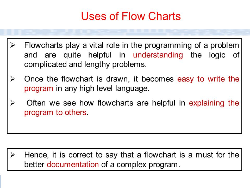Uses of Flow Charts