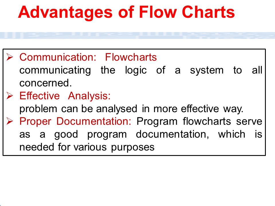 Advantages of Flow Charts
