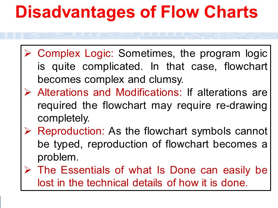 Disadvantages of Flow Charts