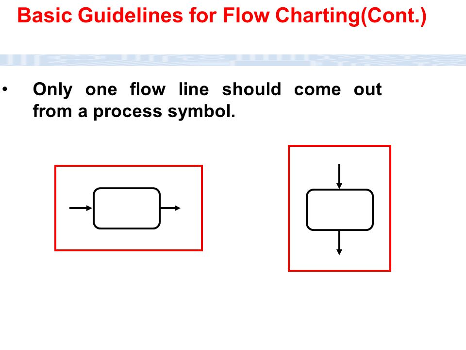 Basic Guidelines for Flow Charting(Cont.)