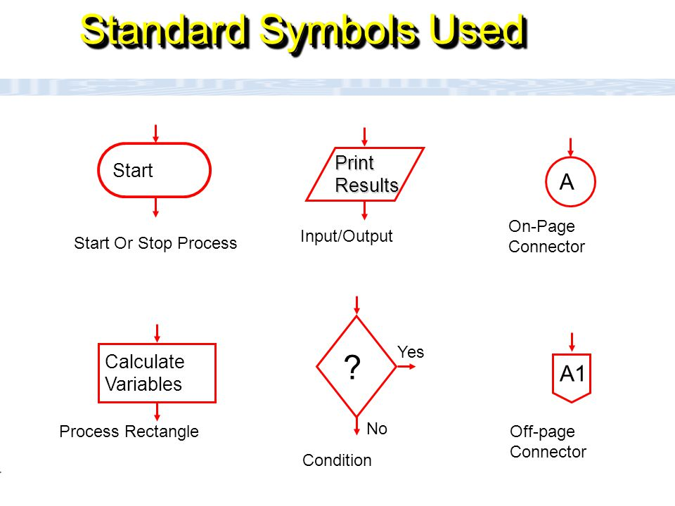 Standard Symbols Used A A1 Start Print Results Calculate Variables