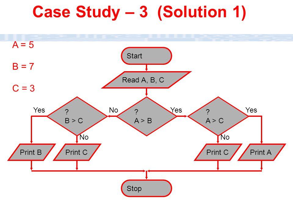 Case Study – 3 (Solution 1)
