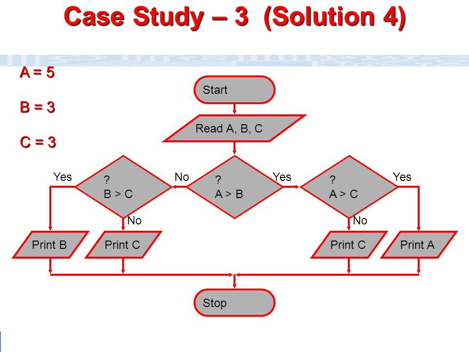 Case Study – 3 (Solution 4)