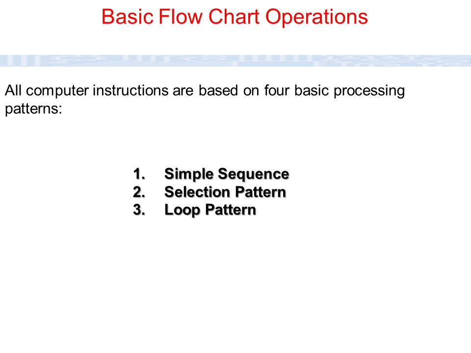 Basic Flow Chart Operations