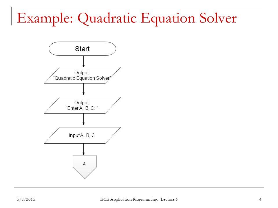 Example: Quadratic Equation Solver