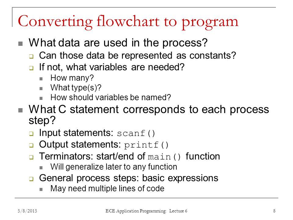 Converting flowchart to program