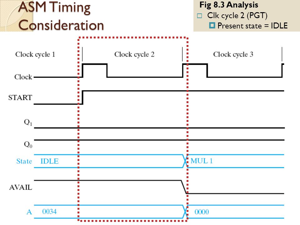 ASM Timing Considerations