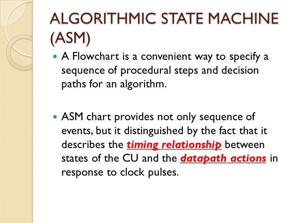 ALGORITHMIC STATE MACHINE (ASM)