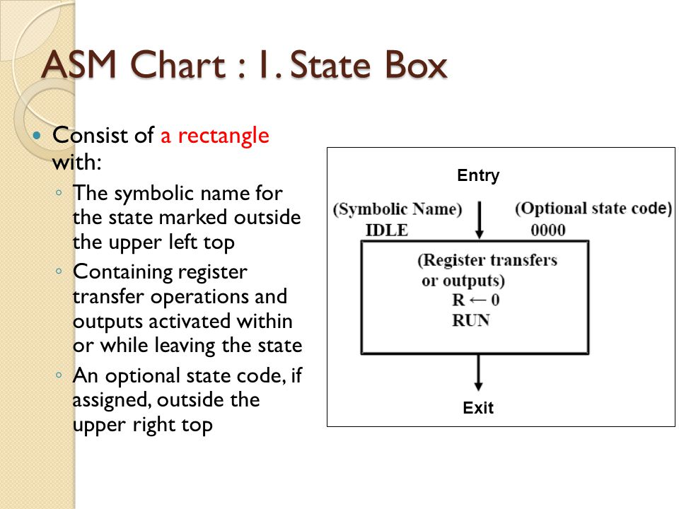ASM Chart : 1. State Box Consist of a rectangle with: