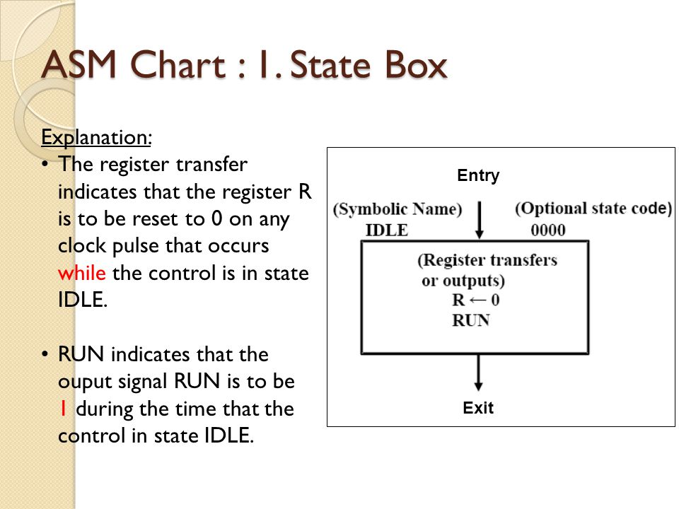 ASM Chart : 1. State Box Explanation:
