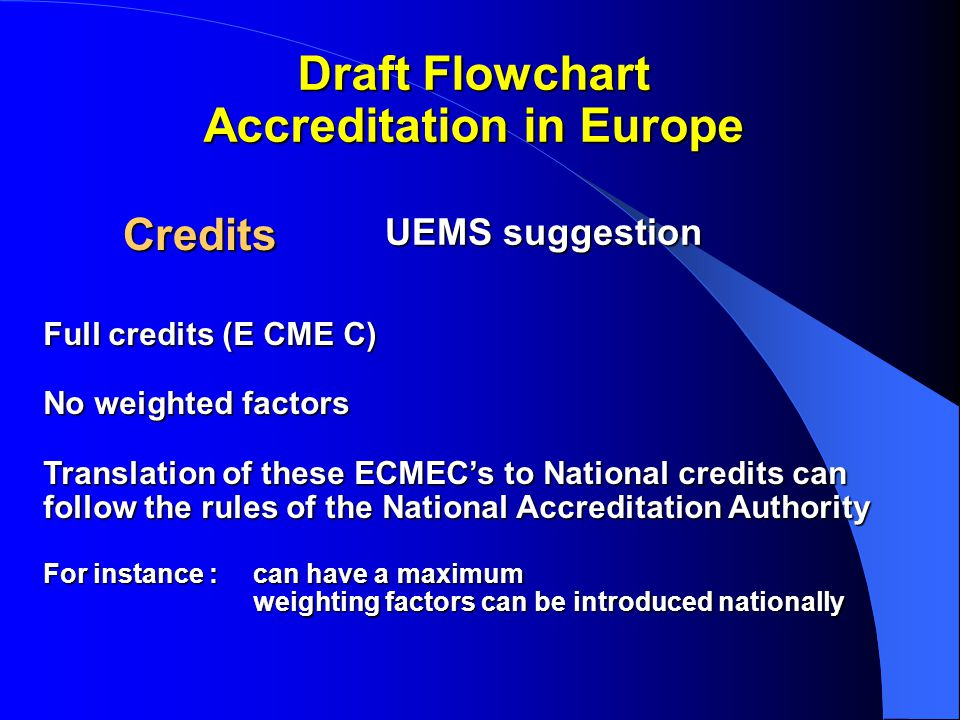 Accreditation in Europe