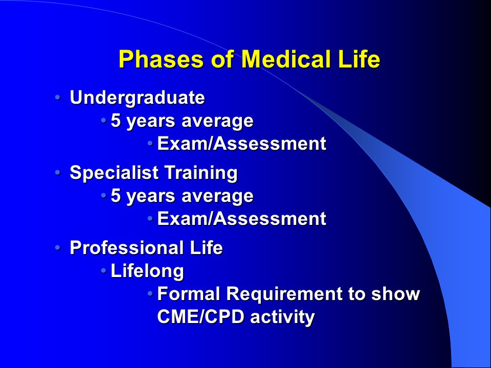 Phases of Medical Life Undergraduate 5 years average Exam/Assessment