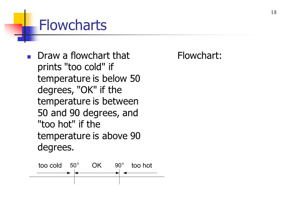 18 Flowcharts.
