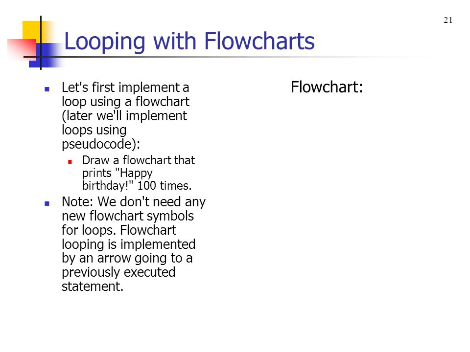 Looping with Flowcharts