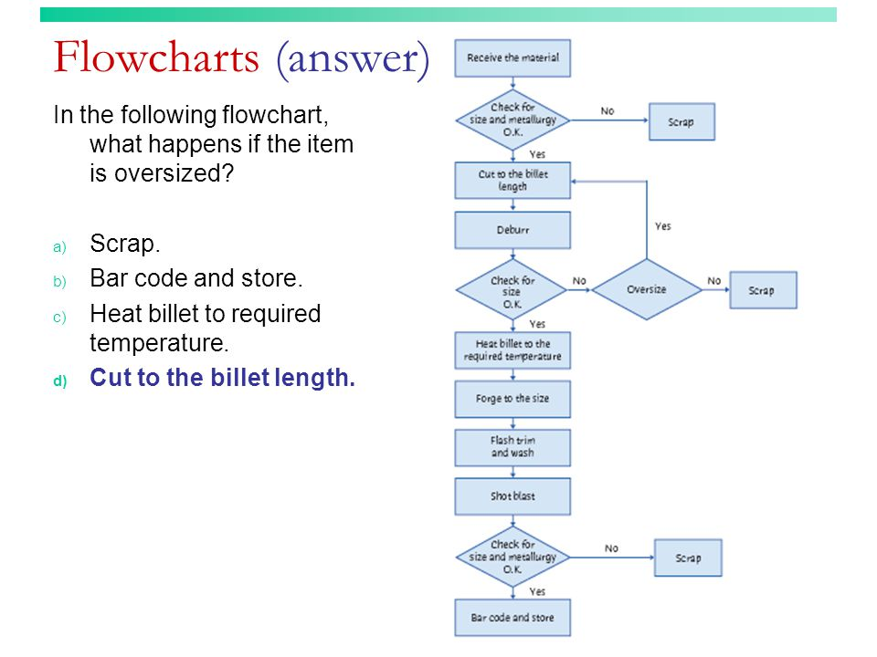 Flowcharts (answer) In the following flowchart, what happens if the item is oversized Scrap. Bar code and store.