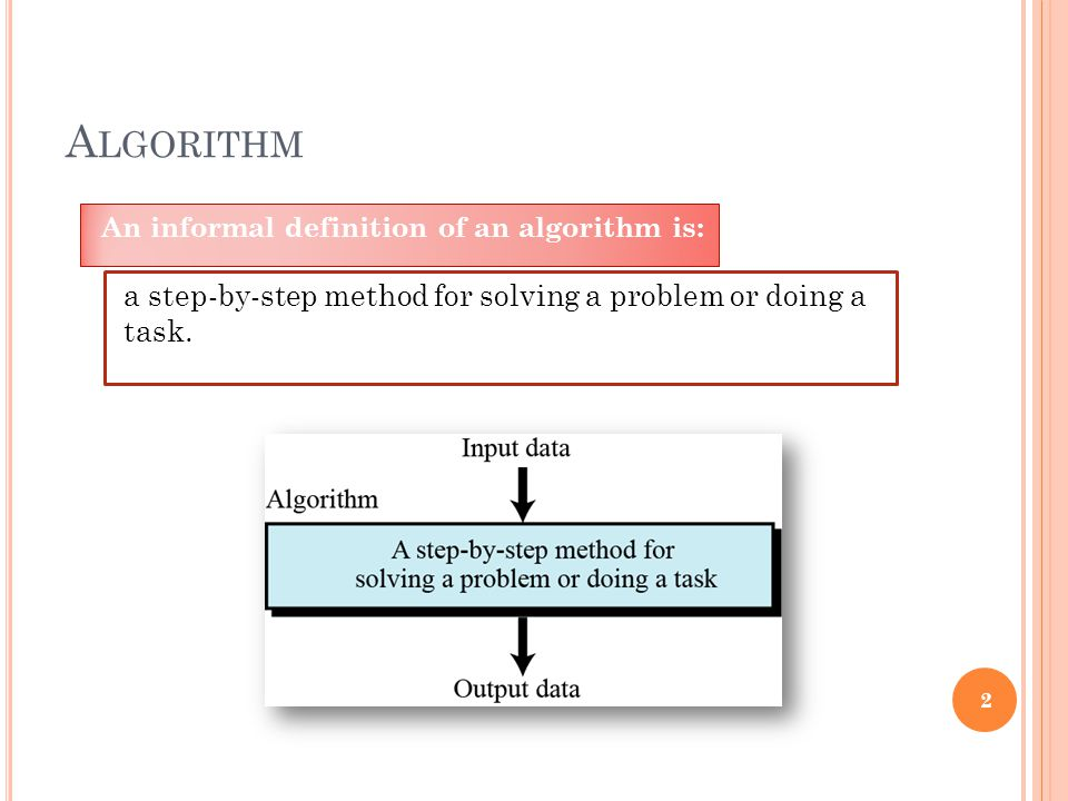 An informal definition of an algorithm is: